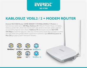 TENDA 300Mbps 4Port WiFi-N VDSL Modem V300